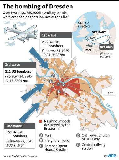 Map of the city of Dresden detailing the WWII air raids that devastated the city