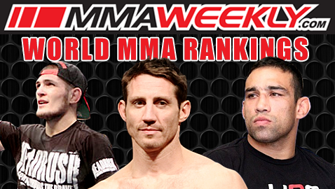 MMA Top 10 Rankings: Several Fighters Moving Up
