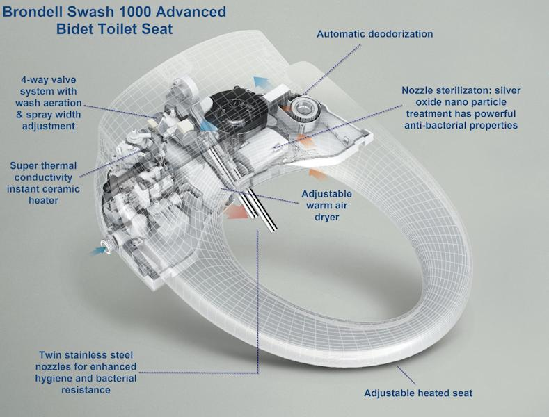 This photo provided by Brondell shows a rendering of a Swash 1000 Advanced Bidet Toilet Seat. The award-winning Swash 1000 toilet seat, made by the San Francisco-based Brondell company, is to be a standard option on the new Gulfstream G650 jets. (AP Photo/Brondell)