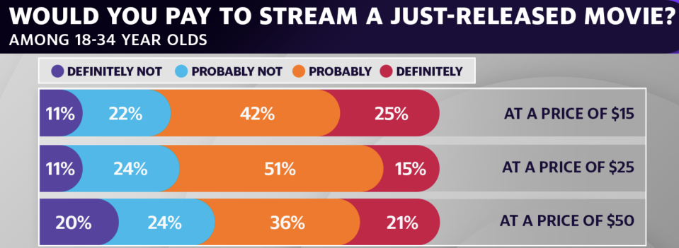 (Source: Hub Entertainment Research)