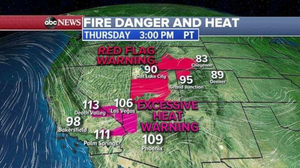 PHOTO: Record heat in the Southwest means fire warnings are in effect across the region. (ABC News)