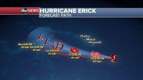 PHOTO: Erick is still forecast to miss Hawaii to the South. (ABC News)