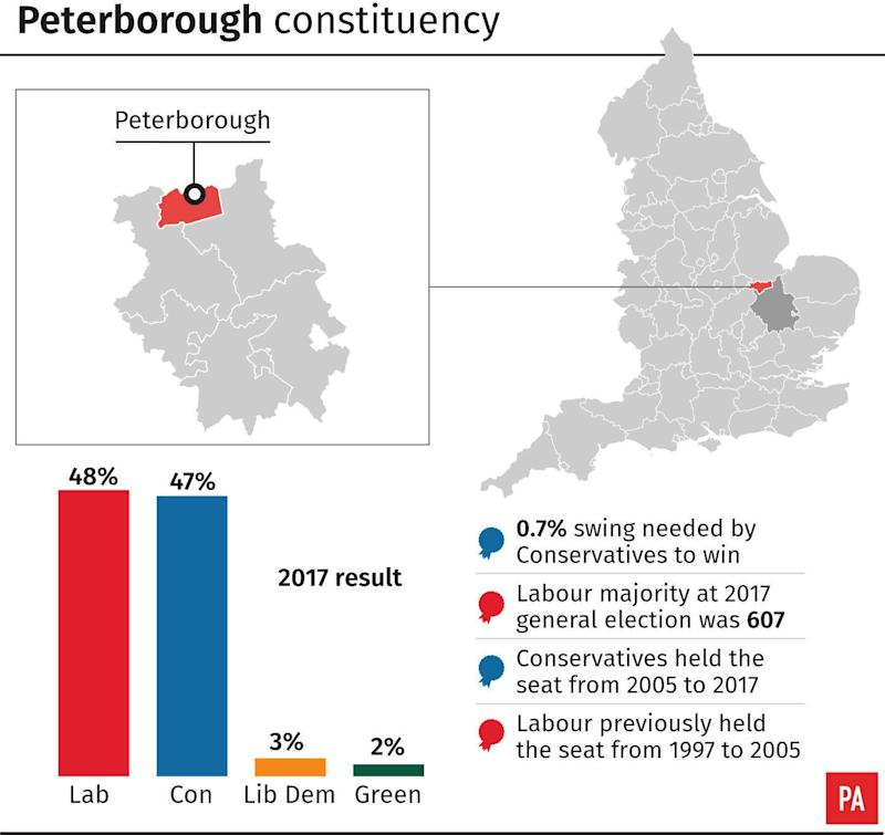 A profile of the Peterborough constituency. (PA Graphics)