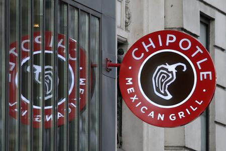 FILE PHOTO: The logo of Chipotle Mexican Grill is seen at a restaurant in Paris