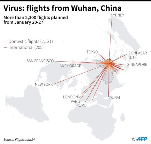 Destinations of planned flights from January 20-27 from Wuhan, where a mystery virus outbreak has killed three people and infected over 200. (AFP Photo/Simon MALFATTO)