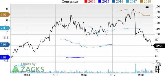 Celgene (CELG) reported earnings 30 days ago. What's next for the stock? We take a look at earnings estimates for some clues.