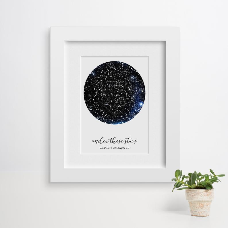 Finch and Cotter Custom Constellation Map