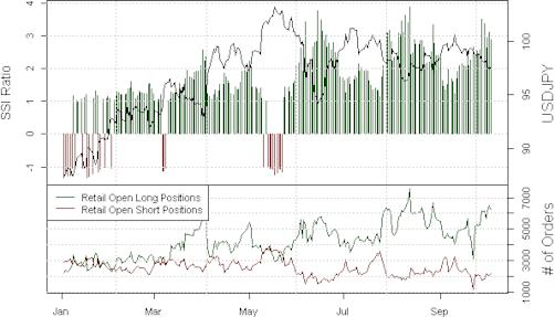 ssi_usd-jpy_body_Picture_11.png, Japanese Yen Pullback Sets us Up for USDJPY Long