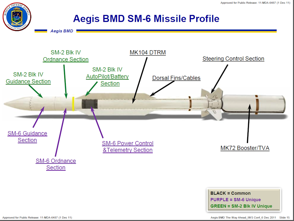 Photo credit: Department of Defense via the Mostly Missile Defense blog