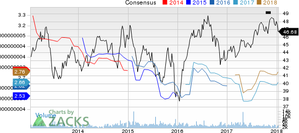 BCE, Inc. Price and Consensus