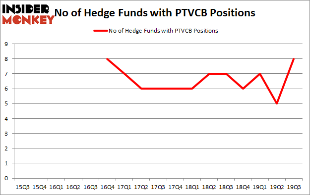 Is PTVCB A Good Stock To Buy?