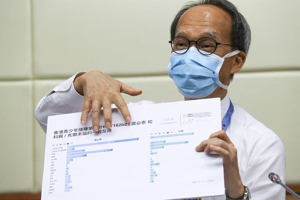 Professor Lau Yu-lung, chairman of the Scientific Committee on Vaccine Preventable Diseases. Photo: Edmond So