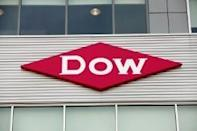 EU clears Dow-DuPont chemicals mega-merger