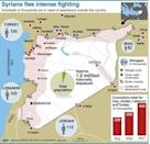 Graphic showing the number of Syrian refugees in neighbouring countries as well as refugee camps