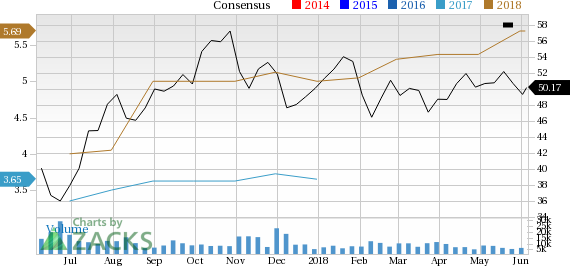 Chemours (CC) seems well-positioned for future earnings growth and it is seeing rising earnings estimates as well, coupled with a solid Zacks Rank.