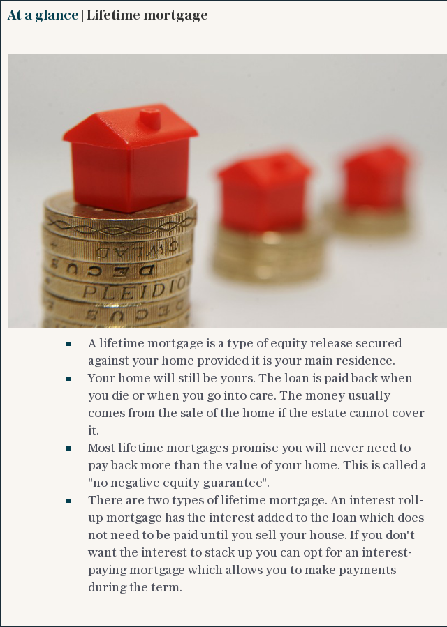 At a glance | Lifetime mortgage