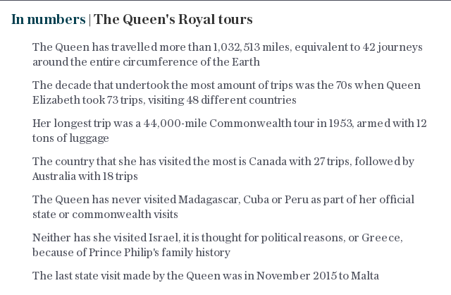 IN NUMBERS | The Queen's royal tours