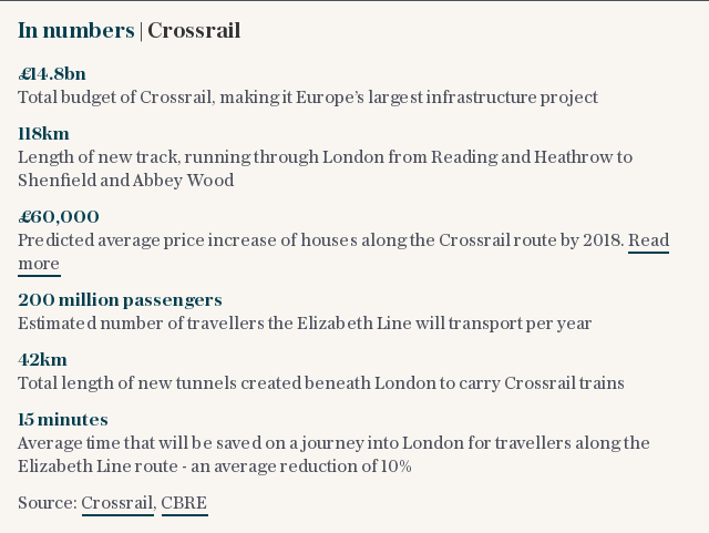 In numbers | Crossrail
