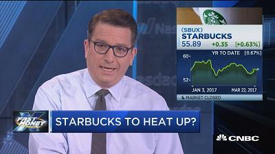 "Is Starbucks set for a comeback? With the ""Fast Money"" traders."