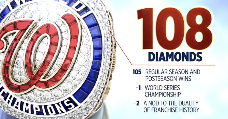 Screencap of Nationals' ring reveal. (YouTube)