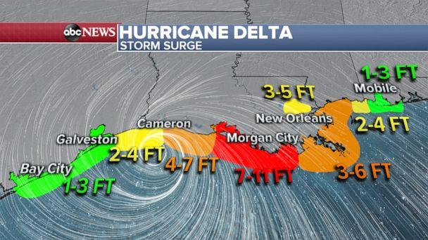 PHOTO: Hurricane Delta projected storm surge, Oct. 8, 2020.  (ABC News)