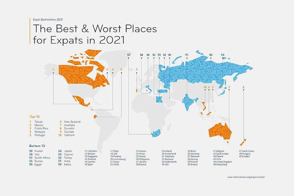 The Best and Worst Places for Expats in 2021 in a chart