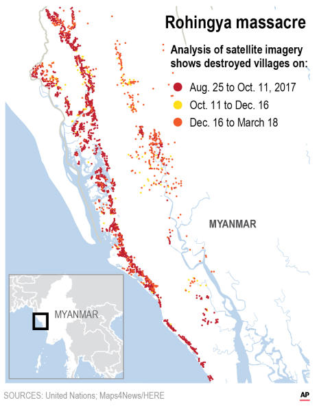 A United Nations fact-finding mission says sexual violence carried out by Myanmar's security forces against the country's Muslim Rohingya minority was so widespread and severe that it demonstrates intent to commit genocide;;