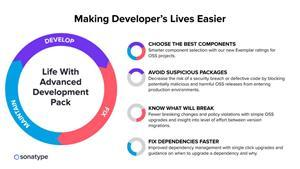 Making Developer's Lives Easier as We Enter The New Frontier of Dependency Management