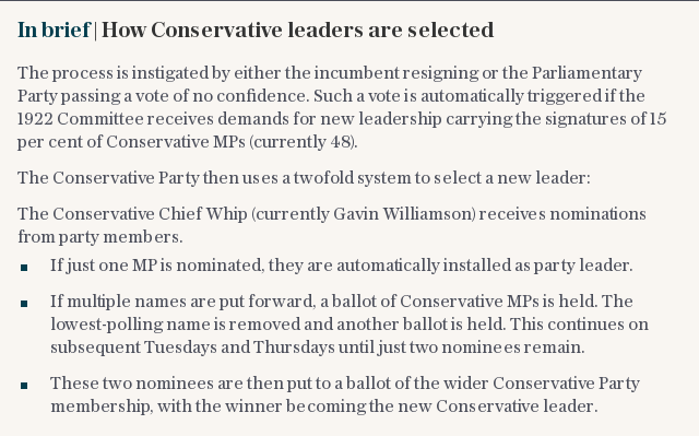 In brief | How Conservative leaders are selected