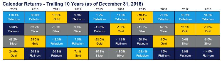 A Physical Gold ETF with a Swiss Twist
