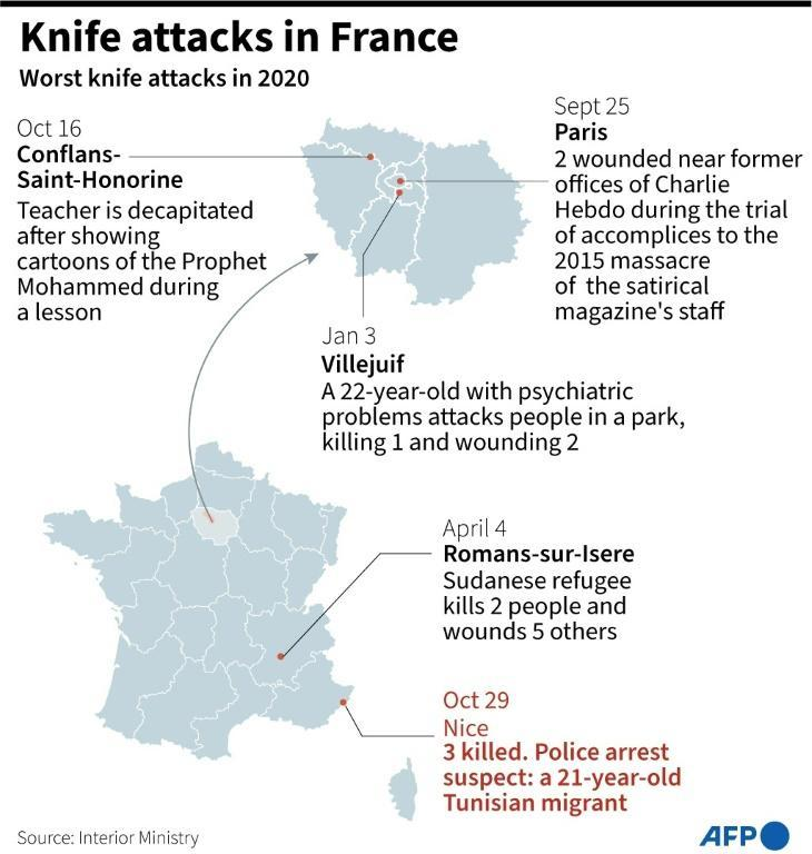 Recent knife attacks in France