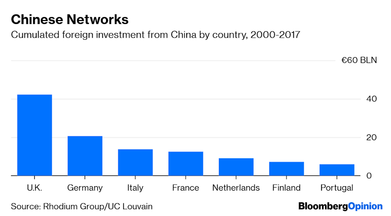 Xi Jinping and Huawei Are a Serious Threat to European Unity
