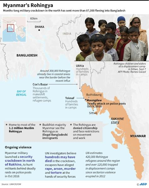 Map and factfile on Myanmar's stateless Rohingya Muslim minority