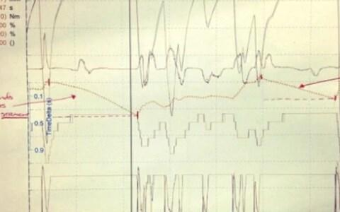Lewis Hamilton's tweet of an image of Jenson Button's telemetry - Credit: Twitter
