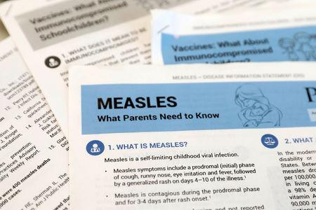 Percent Back Measles Shot for Kids Over Parents' Objections