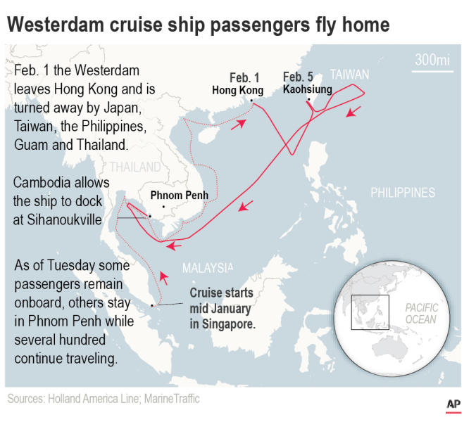 The American passenger who was on the Westerdam ship and who was found to be carrying the virus flew from Cambodia to Malaysia.;