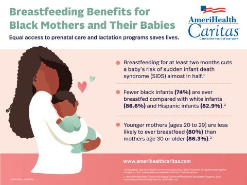 Removing Breastfeeding Stigma Could Unlock Lifesaving Benefits to Black Mothers and Their Babies