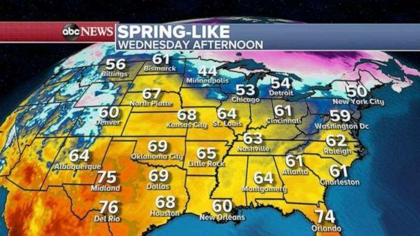 PHOTO: In the Northeast and for most of the country it will feel like spring today with temperatures near 60 in Denver, near 70 in Kansas City, in the 50s for Chicago and new York City and near 60 in Washington, D.C.  (ABC News)