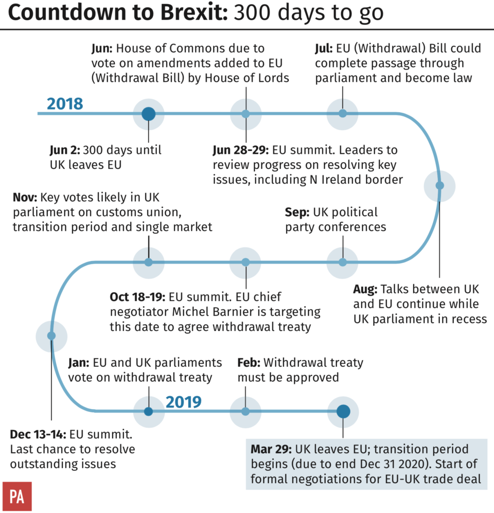 <em>All the key events before Brexit in 2019 (PA)</em>