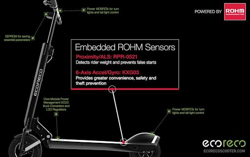 ROHM and EcoReco Develop an Innovative Electric Scooter