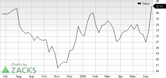Discovery (DISCA) saw a big move last session, as its shares jumped nearly 7% on the day, amid huge volumes.