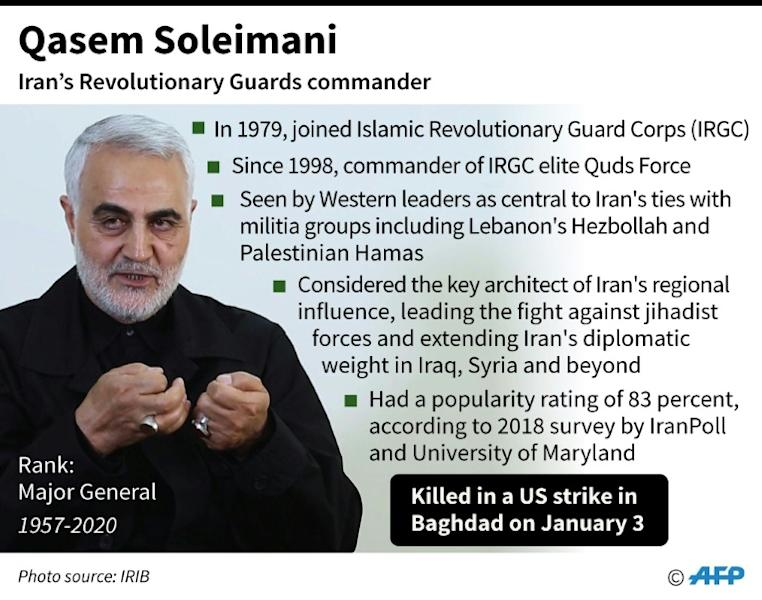 Mini-profile of Qasem Soleimani, the Revolutionary Guards commander who was killed in a US strike in Baghdad on Friday. (AFP Photo/Janis LATVELS)