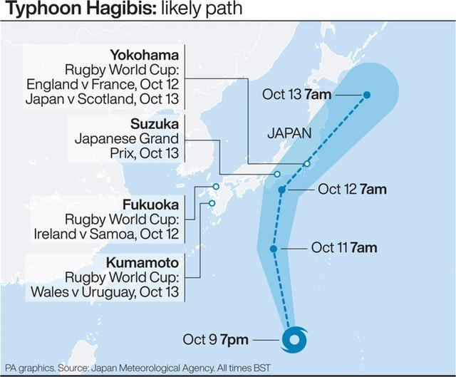 Typhoon Hagibis likely path and sporting events likely to be affected