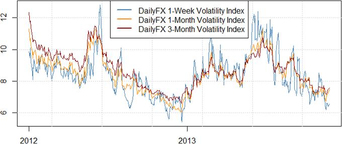 forex_japanese_yen_trading_week_ahead_body_Picture_1.png, Japanese Yen Remains our FX Trading Focus for Week Ahead