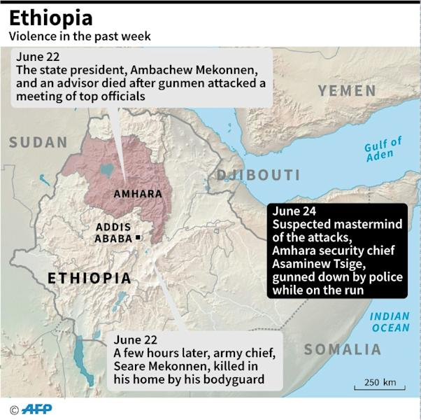 State of Amhara in Ethiopia where the government says an attempted coup took place on June 22 (AFP Photo/Simon MALFATTO)
