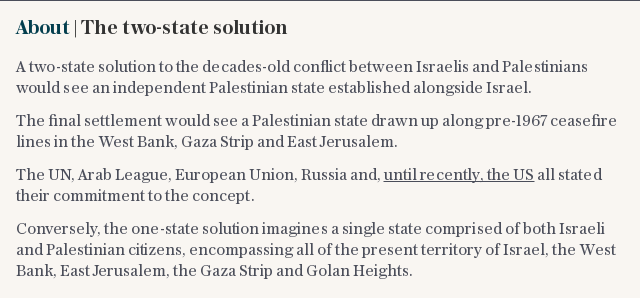 About | The two-state solution