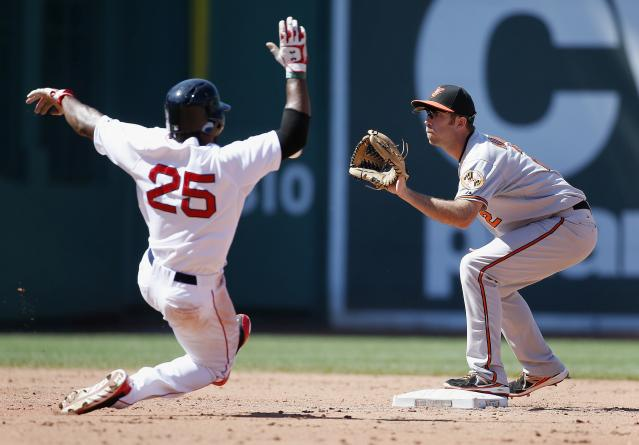 Boston Red Sox's Jackie Bradley Jr., left, is forced out at second base as Baltimore Orioles' J.J. Hardy, right, gets the throw before turning the double play on the Red Sox's Xander Bogaerts in the fifth inning of a baseball game in Boston, Sunday, July 6, 2014. (AP Photo/Michael Dwyer)