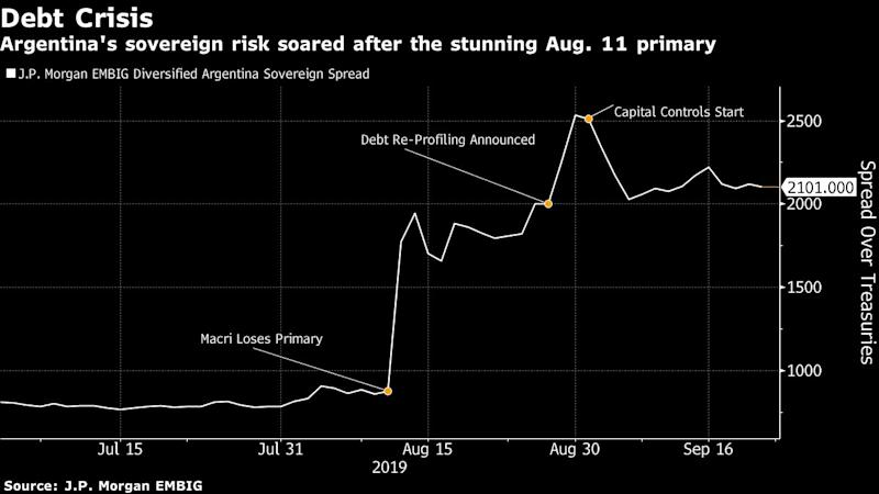 Argentina's Lacunza Says Debt Plan Needs Opposition Approval