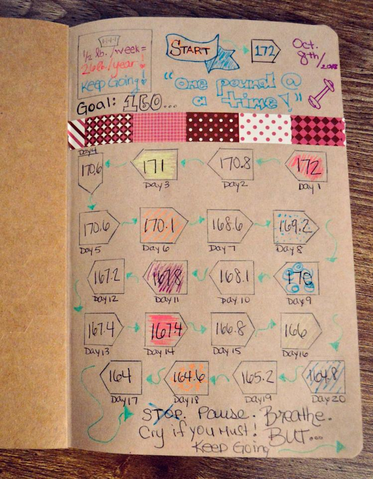 """<p>An effective way to track your progression is to <a href=""""https://www.popsugar.com/smart-living/Bullet-Journal-Designs-41651537"""" class=""""ga-track"""" data-ga-category=""""Related"""" data-ga-label=""""https://www.popsugar.com/smart-living/Bullet-Journal-Designs-41651537"""" data-ga-action=""""In-Line Links"""">create a visual representation</a> that shows where you started, your detailed progress each week, and how far you are from your overall goal. </p> <p>There are two major benefits to mapping out your fitness goals in your bullet journal. First, once you write down what you want from this journey, your goals seem more real - putting it to paper is a way to hold yourself accountable. Second, you'll feel pride as you see how far you've come and feel encouraged to keep going as you regularly check into your journal to track your progress. You can even add some <a href=""""https://www.popsugar.com/fitness/5-Tips-Achieving-Your-Personal-Best-44710587"""" class=""""ga-track"""" data-ga-category=""""Related"""" data-ga-label=""""https://www.popsugar.com/fitness/5-Tips-Achieving-Your-Personal-Best-44710587"""" data-ga-action=""""In-Line Links"""">positive reminders</a> throughout the pages!</p>"""