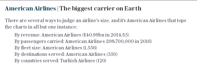 American Airlines | The biggest carrier on Earth